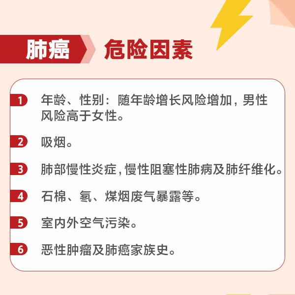 健康中国健康家 关爱生命科学防癌